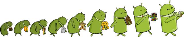 Perkembangan sistem operasi android sejak Android versi 1.0 hingga Android versi 4.4