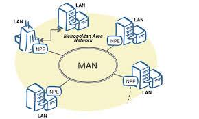 jaringan komuter MAN sejarahnya
