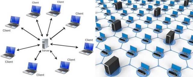 berikut adalah Alat - Alat Jaringan Komputer Beserta Gambar Dan Penjelasannya