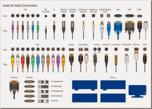 konektor berfungsi Alat - Alat Jaringan Komputer Beserta Gambar Dan Penjelasannya