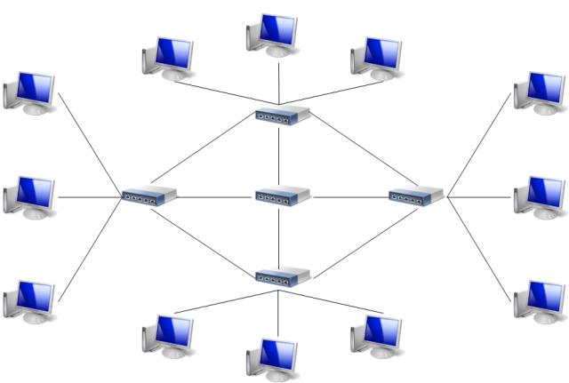 jenis jenis topologi jaringan komputer beserta gambar topologi extended star