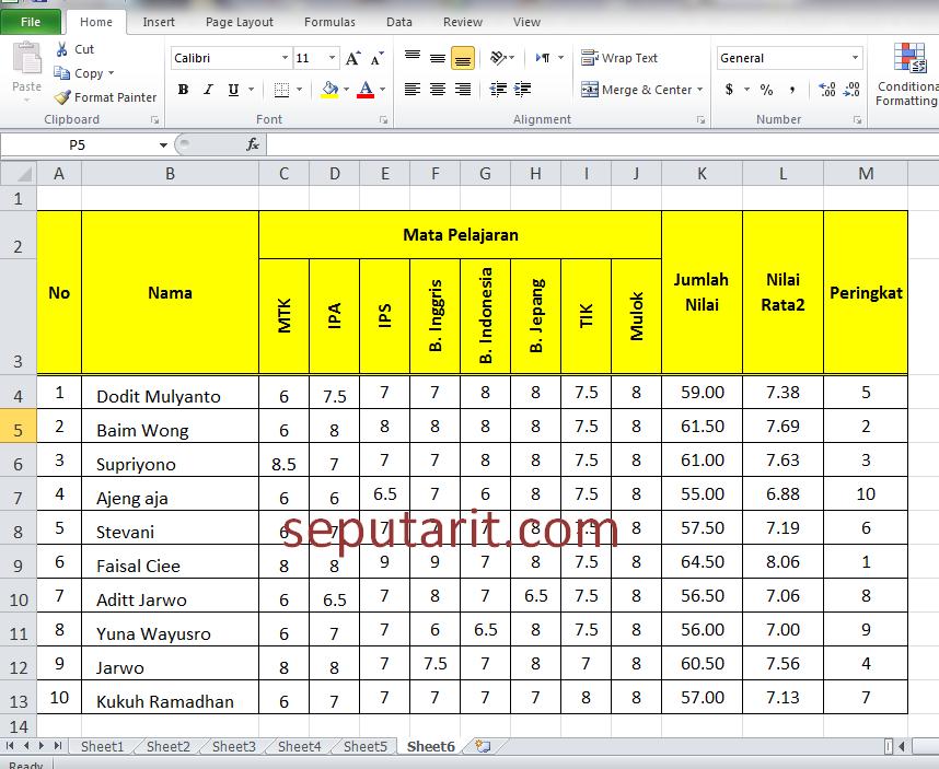 Cara Cepat Mengurutkan Data dengan Kriteria Tertentu Di Microsoft Excel