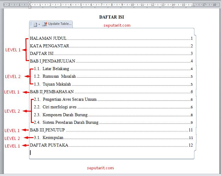 Cara Cepat Membuat Daftar Isi Makalah Otomatis Di Microsoft Word