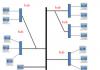 ini dia jenis dari jaringan topologi tree atau topologi pohon