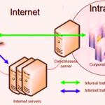 berikut penjelasan lengkap Pengertian dan Perbedaan Internet Dengan Intranet