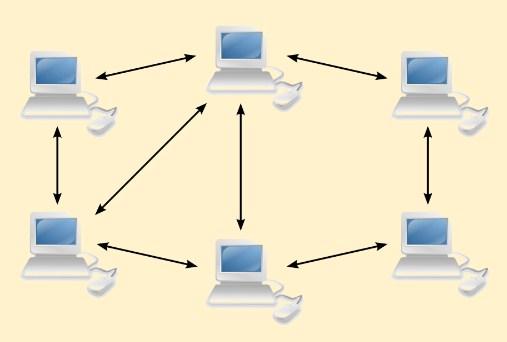 gambar dari Jenis jenis jaringan komputer - Jaringan Peer to Peer