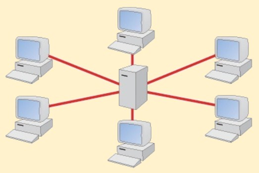 ini juga atikel Jenis jenis jaringan komputer - Jenis Jaringan Terpusat