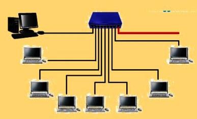 Jaringan Komputer Berdasarkan Media Transmisi Data yang Digunakan - Jaringan Kabel