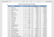 ini cara memindahkan data dalam tabel Microsoft Excel ke word tanpa merubah format
