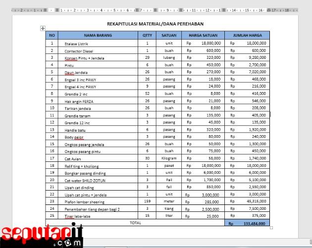 Ini Dia Cara Copy Tabel Dari Excel Ke Word Tanpa Merubah Format