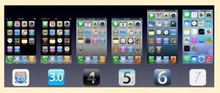 ini adalah sistem operasi mobile, kelebihan kekurangan dan Versi iOS