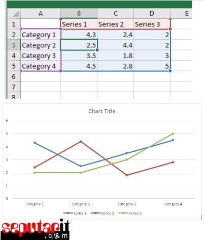 ini juga cara mengatur grafik di word