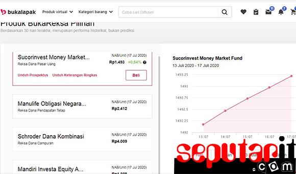 ini dia rekomendasi tempat investasi reksa dana online
