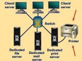 Manfaat Jaringan Komputer sharing resources