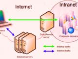 ini dia Pengertian dan Perbedaan Internet Dengan Intranet